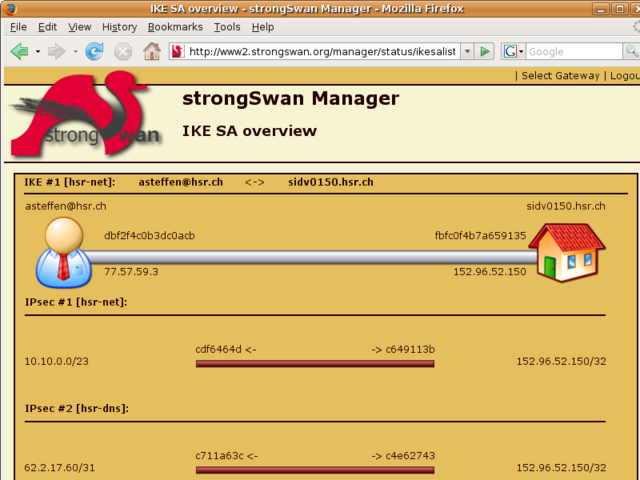 strongSwan – the OpenSource IP...